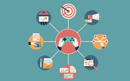 Small business gamification